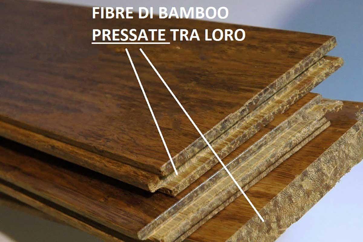 Parquet bamboo caratteristiche pavimenti armony floor for Parquet armony floor